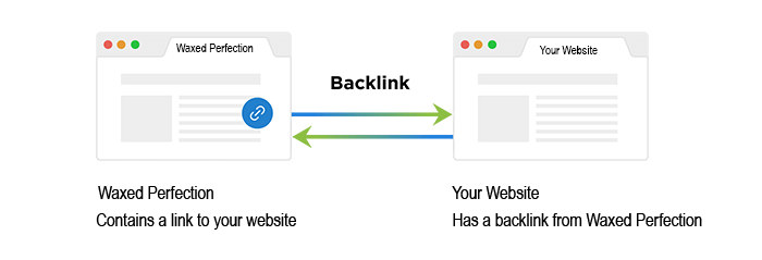 review website for back linking